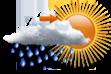 Nublado com Possibilidade de Chuva à Tarde - Muitas nuvens com curtas aberturas e com pequena chance de chuva à tarde.