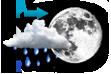 Possibilidade de Chuva à Noite - Variação de nuvens durante o dia com chance pequena de chuva à noite.